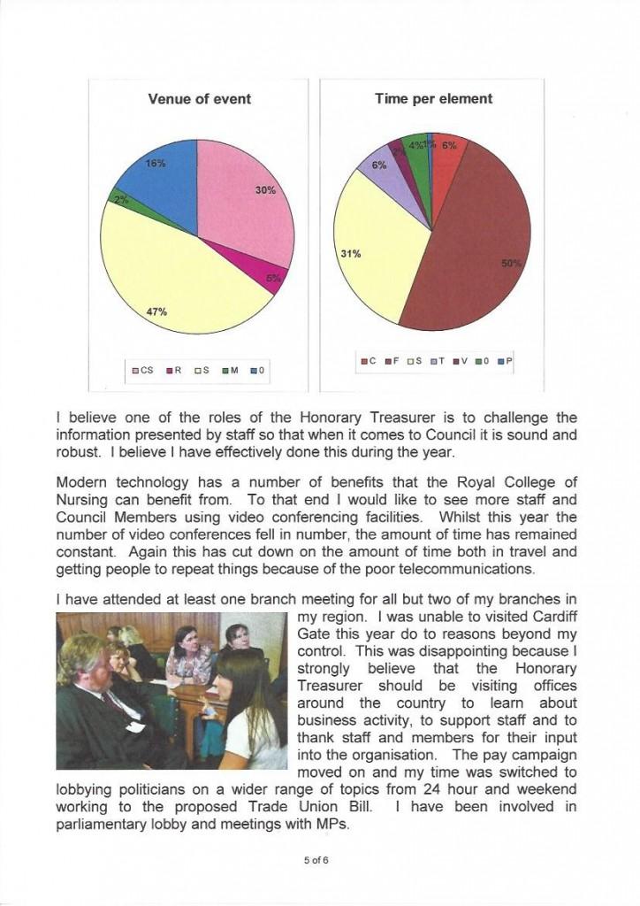 Hon Treasurer 2014-15 (5)